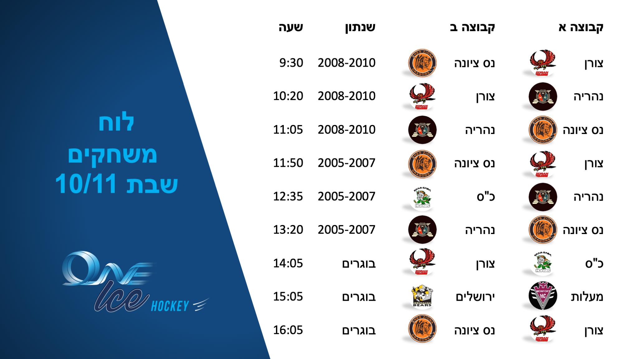 לוח הזמנים לשבת הקרובה – שבת ראשונה בטורניר רולר הוקי פתיחת העונה