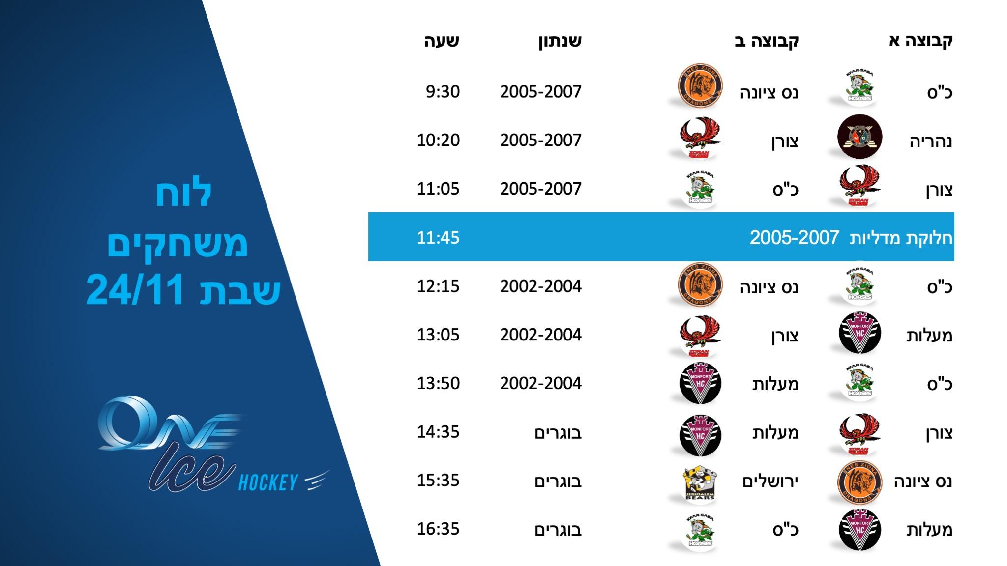 לוח הזמנים לשבת 24/11 – יום משחקים שני לטורניר הפתיחה